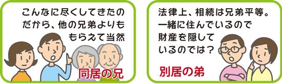 (1)複数の子供のうちの1人と同居している場合(危険度:中)